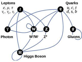 Higgs_boson_20120702105400_320_240.JPG