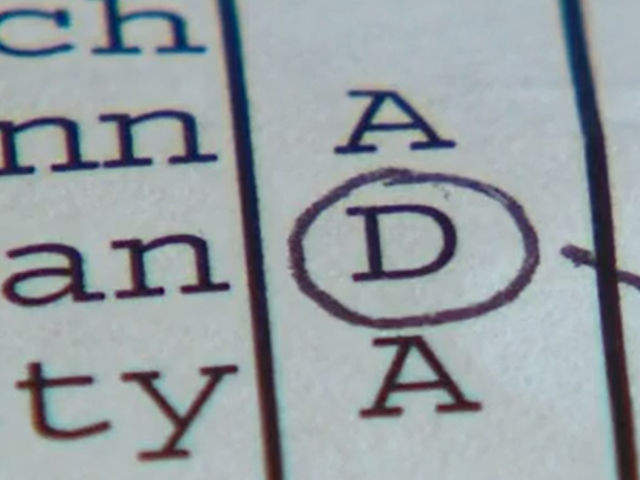 Florida releases A-to-F grades for more than 3200 schools