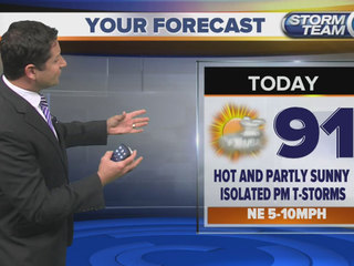 Hot with light winds and afternoon t-storms