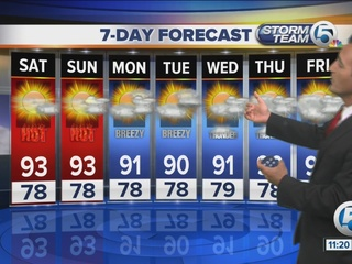 HOT and humid weekend, slim rain chances