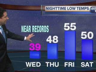 A Weather Alert Night ahead