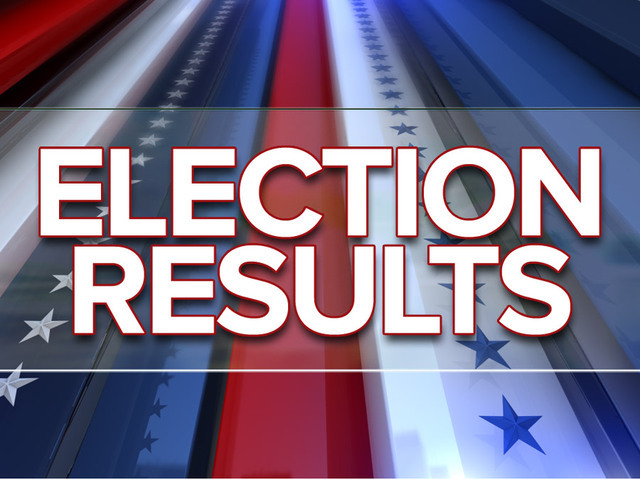 Today's municipal runoff election results