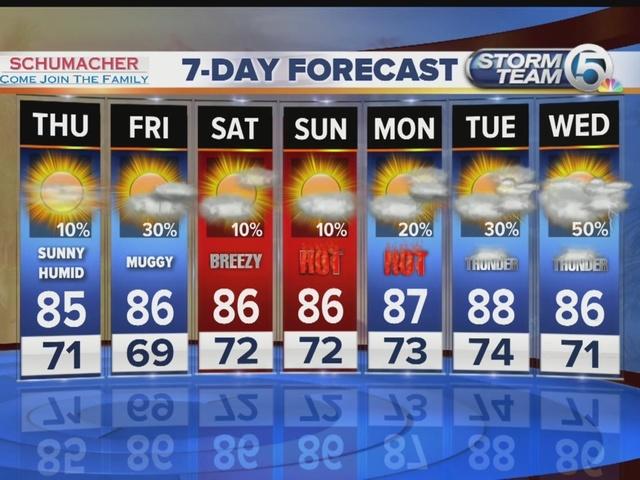 South Florida Thursday morning forecast (4/28/16)