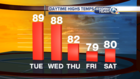 Near record temperatures on Tuesday