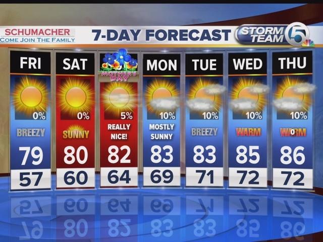 South Florida Friday morning forecast (5/6/16)