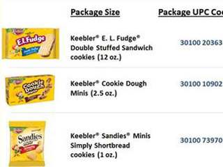 23 different snacks recalled by Kellogg