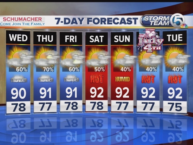 South Florida Wednesday afternoon forecast (6/29/16)