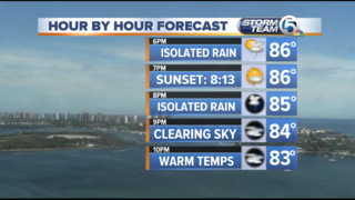 Mostly dry morning with lots of sunshine