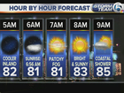 Low rain chances for this time of year