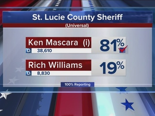 Three local sheriffs up for re-election
