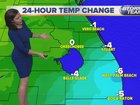 Mild morning, isolated showers this afternoon
