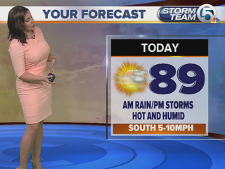 Afternoon storms could bring heavy rain