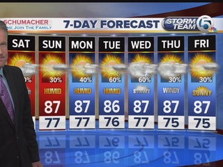 Some weekend storms on the way