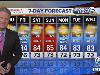 Windy with and a fast passing shower possible