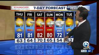 Cool to very warm today, cold front coming