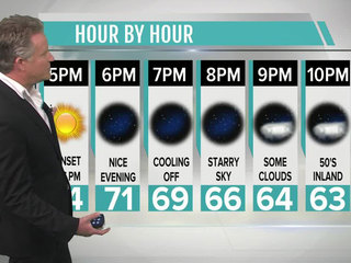 Tracking our next cold front