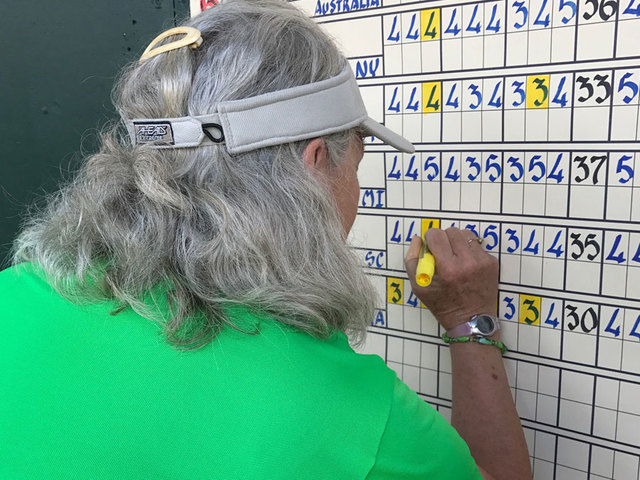 Scorekeeper shrugs off technology at Honda Classic