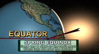 Wednesday's Weather Word: Equinox