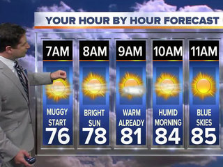Hot and humid, a breezy weekend