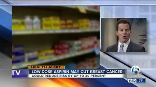 Dr. Soria: Aspirin may cut breast cancer risk