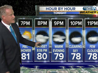 A few showers/storms then clearning