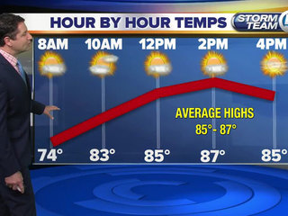 Warm today and a hot holiday weekend ahead