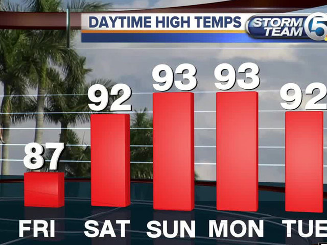 South Florida Friday afternoon forecast -5-26-17-