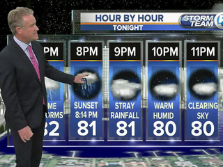 Storms ending, then partly cloudy