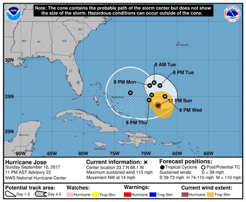 Jose now expected to be hurricane by Wednesday night