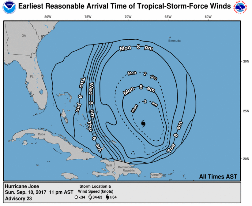4 maps showing Hurricane Jose's path in the Atlantic