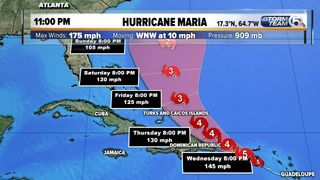 Maria's winds at 175 mph as it approaches P.R.
