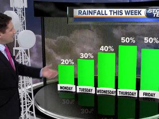 Low rain chances with a high surf advisory