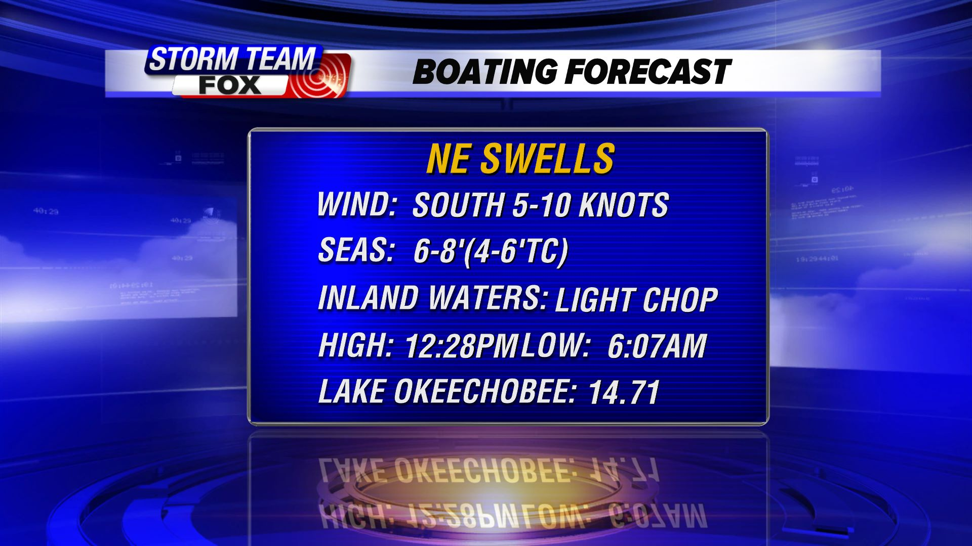 Fox News West Palm Beach Weather