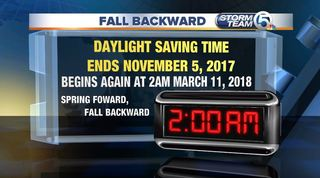 Wednesday's Weather Word: Daylight Saving Time
