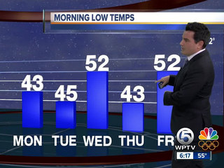 Chilly weather continues for the next  few days