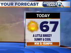 Sunny and breezy today