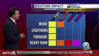 Rain and gusty winds this weekend