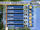 Scattered afternoon storms, heat index near 105