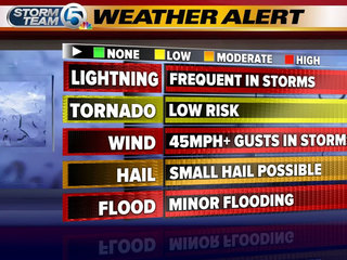 Weather Alert this afternoon