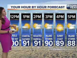 Mostly sunny, hot with inland rain chances